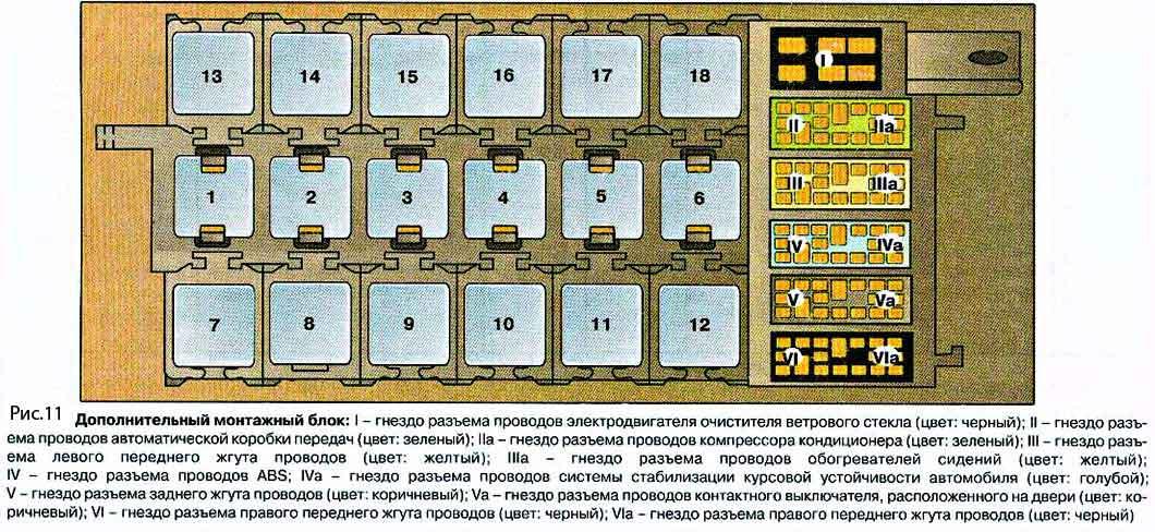 полная распиновка блока реле и предохранителей ауди 80 б3
