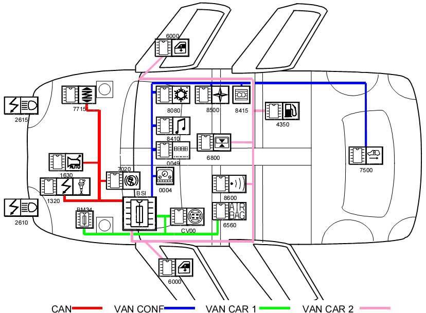 электрическая схема багажника в ситроен с5