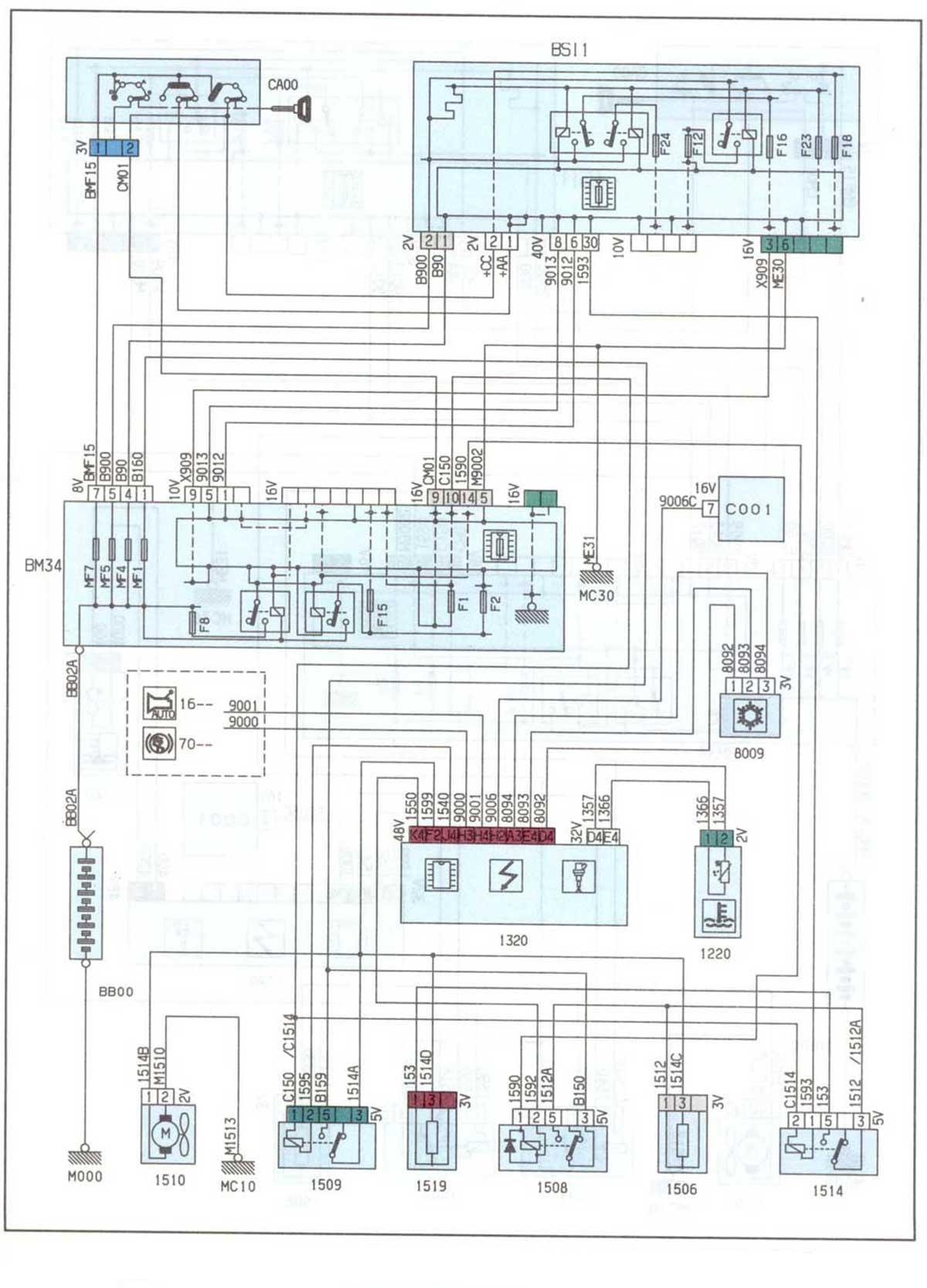 Кондиционер ситроен схема