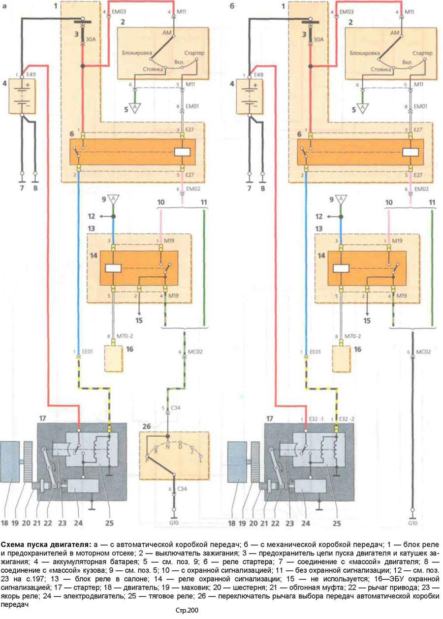 Все схемы электрооборудования для автомобиля hyundai accent.