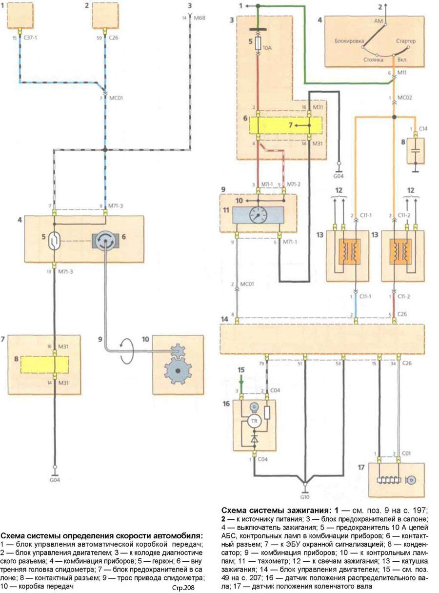Солярис схема замка зажигания