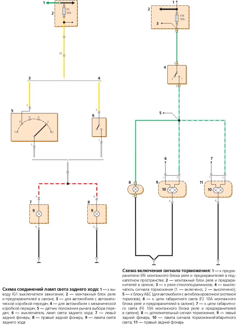 Схема предохранителей хендай гетц фото 386