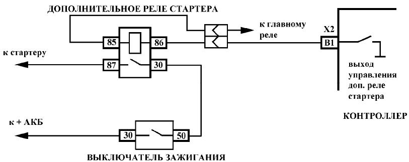 Схема подключения главного реле на приоре