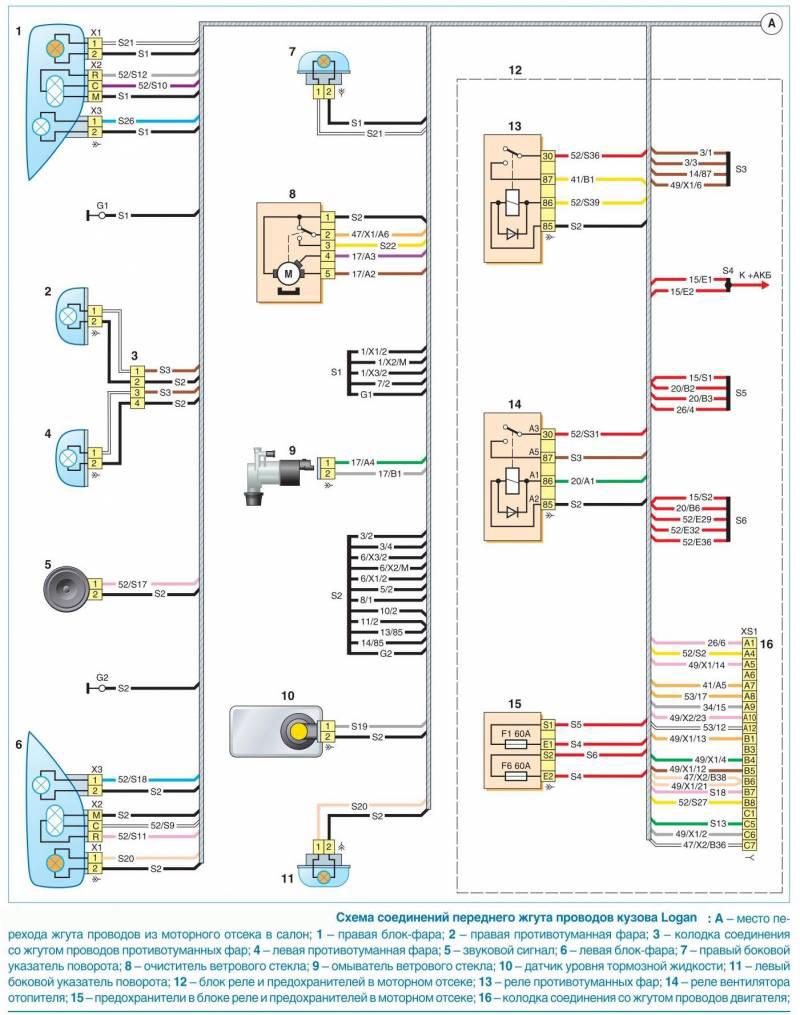 Схема электропроводки рено логан фото 520