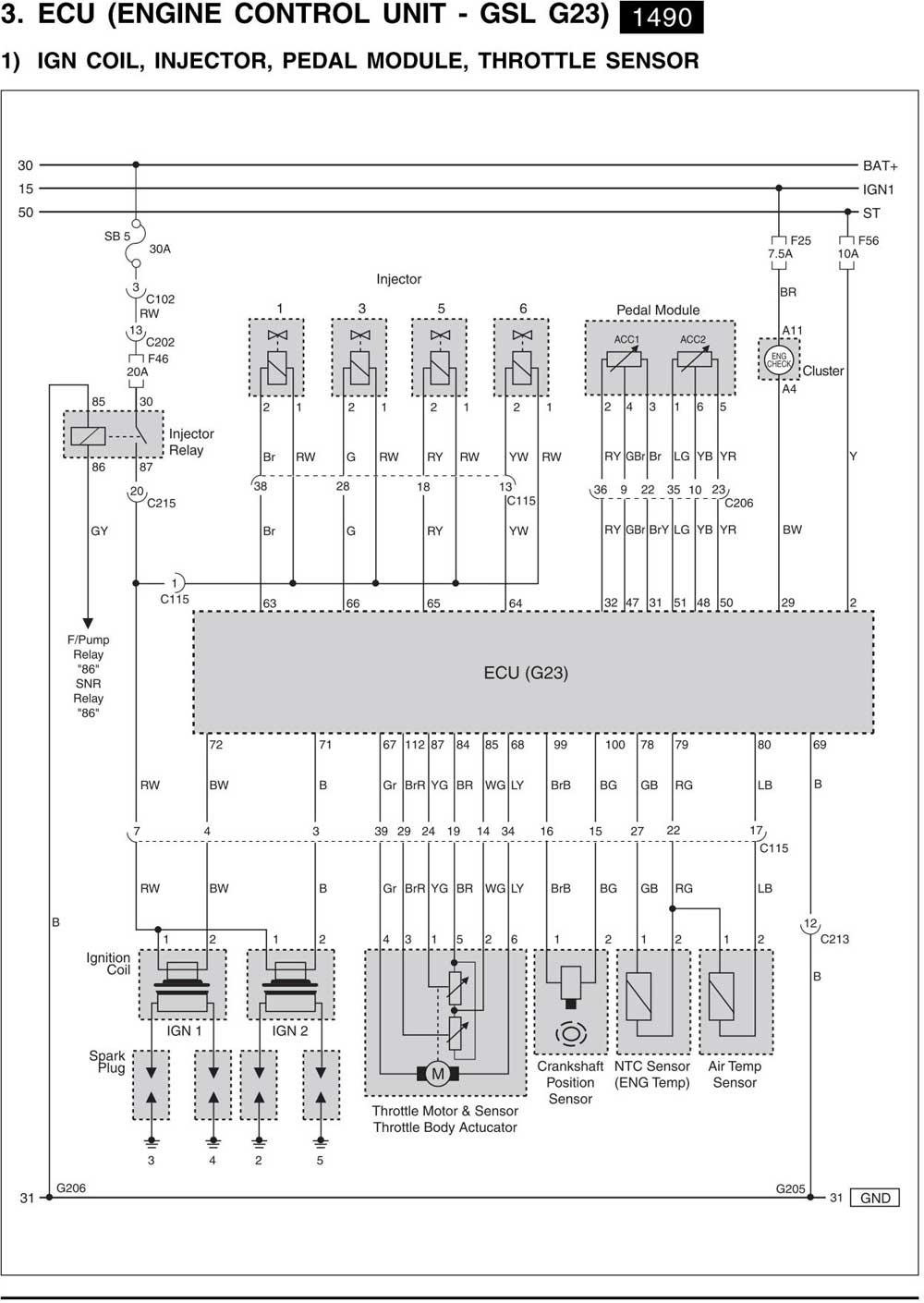 Схема мест в уральце
